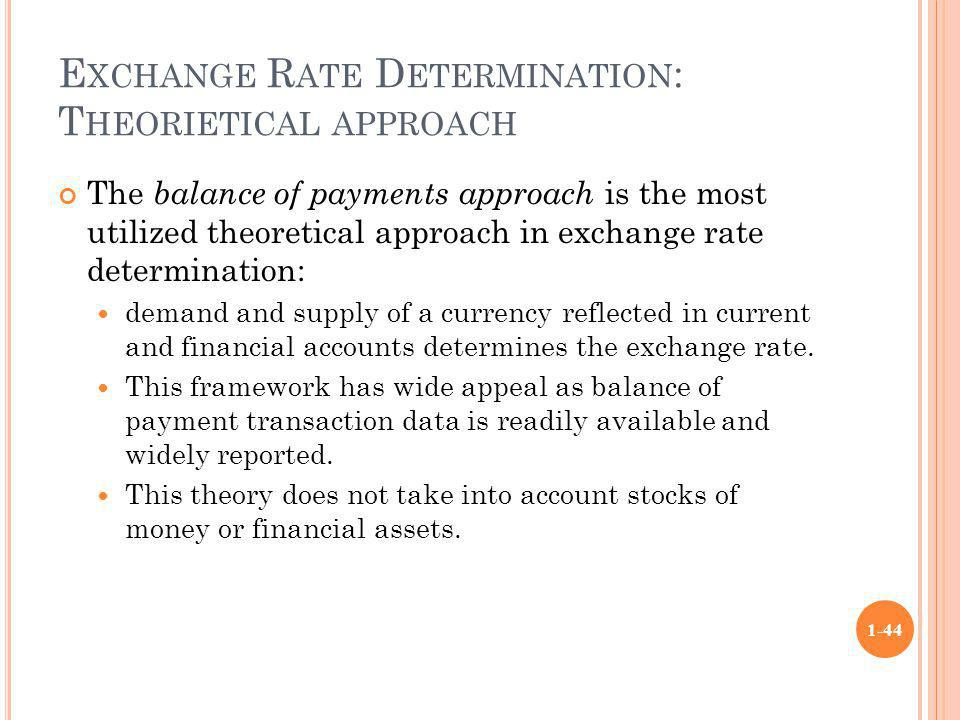 Exchange Rate Determination: Theorietical approach