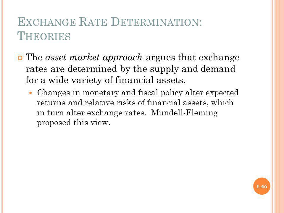 Exchange Rate Determination: Theories