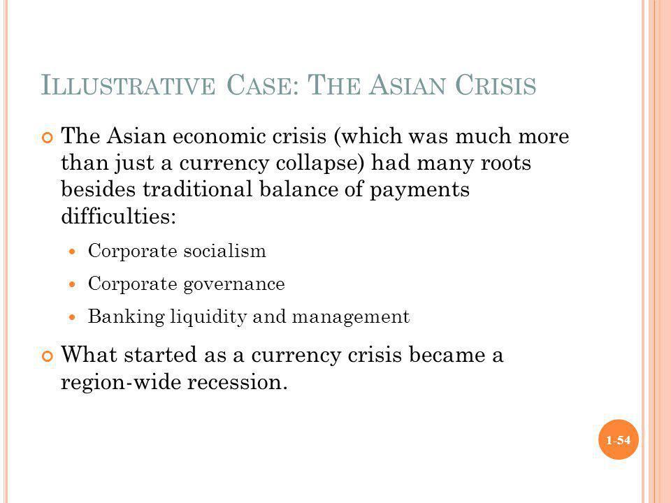 Illustrative Case: The Asian Crisis