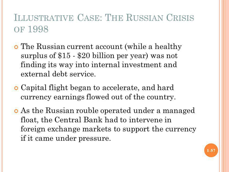 Illustrative Case: The Russian Crisis of 1998