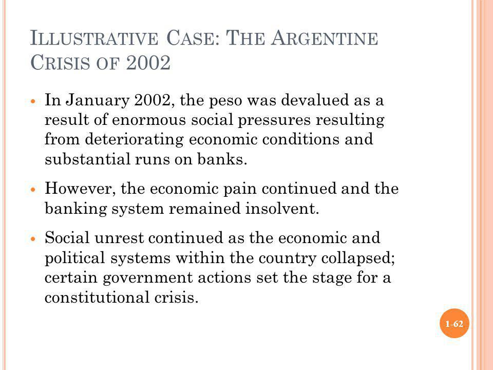 Illustrative Case: The Argentine Crisis of 2002
