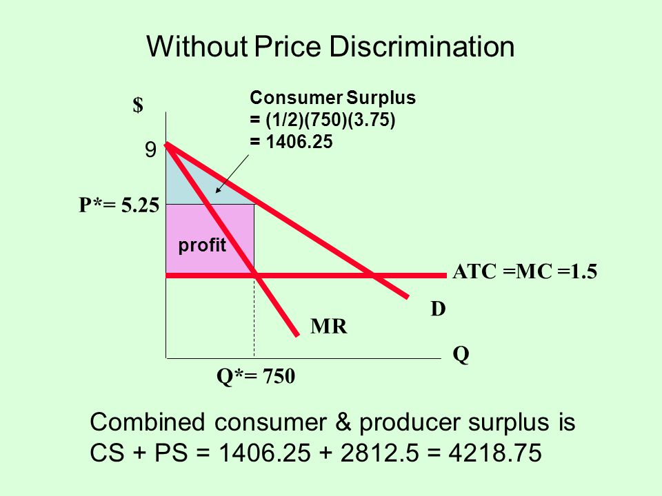 Without Price Discrimination