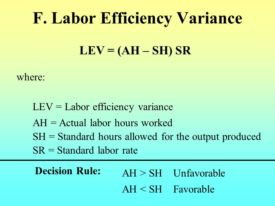 F. Labor Efficiency Variance