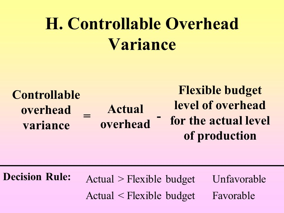H. Controllable Overhead Variance