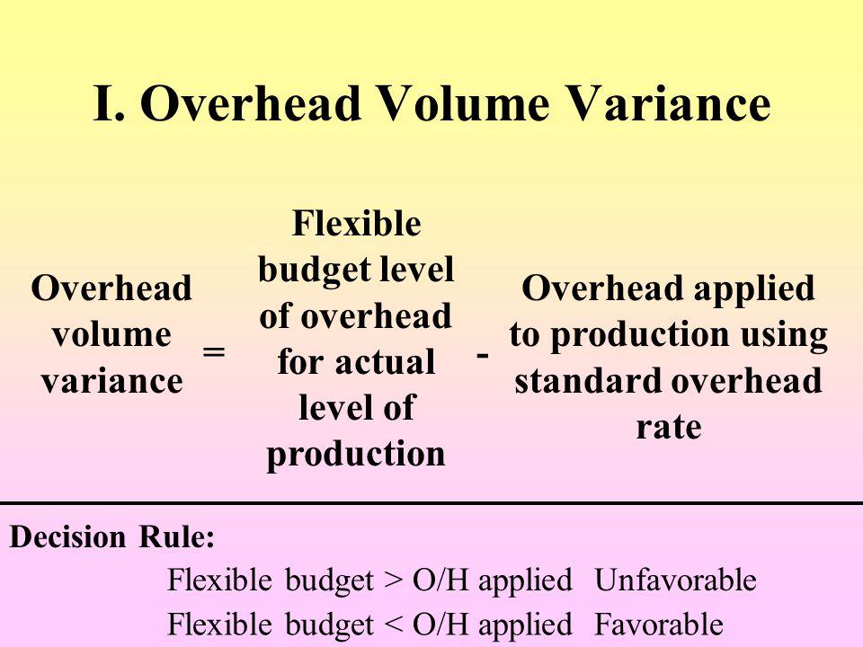 I. Overhead Volume Variance