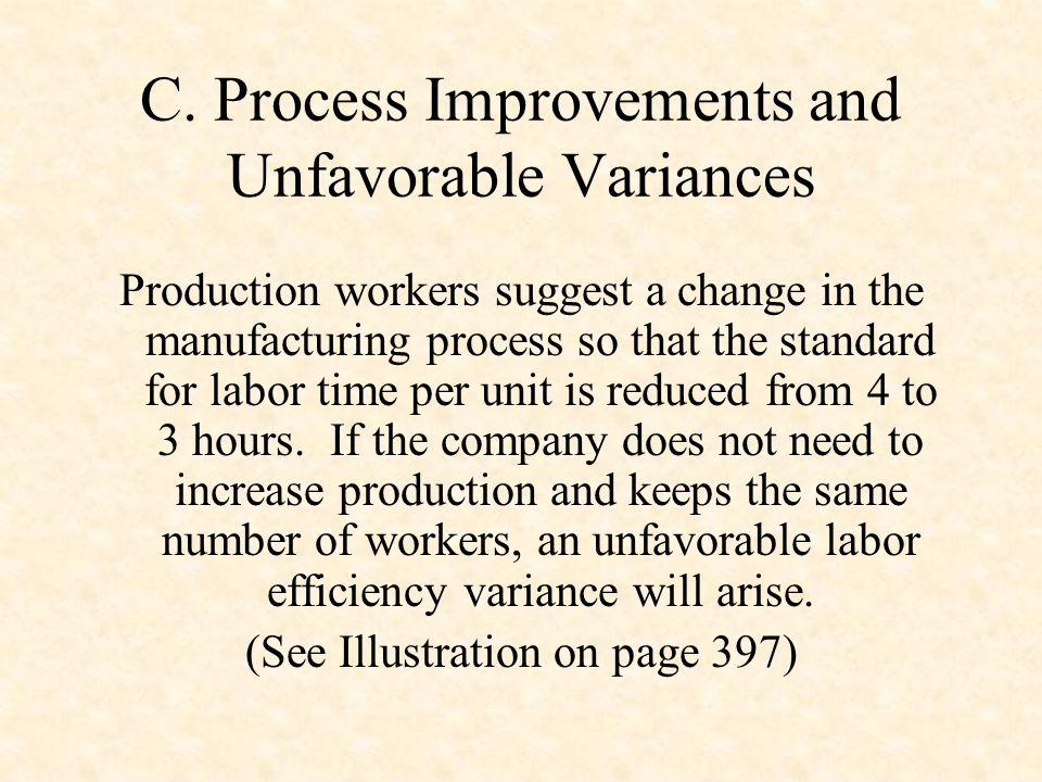 C. Process Improvements and Unfavorable Variances