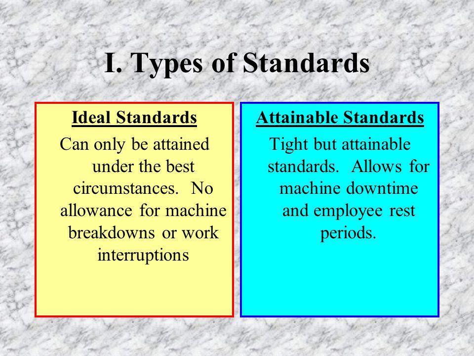 I. Types of Standards Ideal Standards