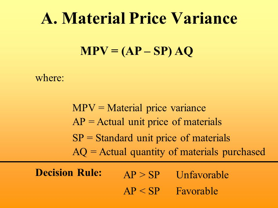 A. Material Price Variance