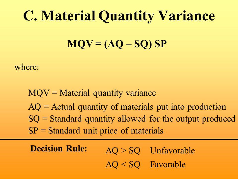 C. Material Quantity Variance