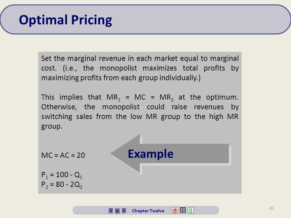 Optimal Pricing Example