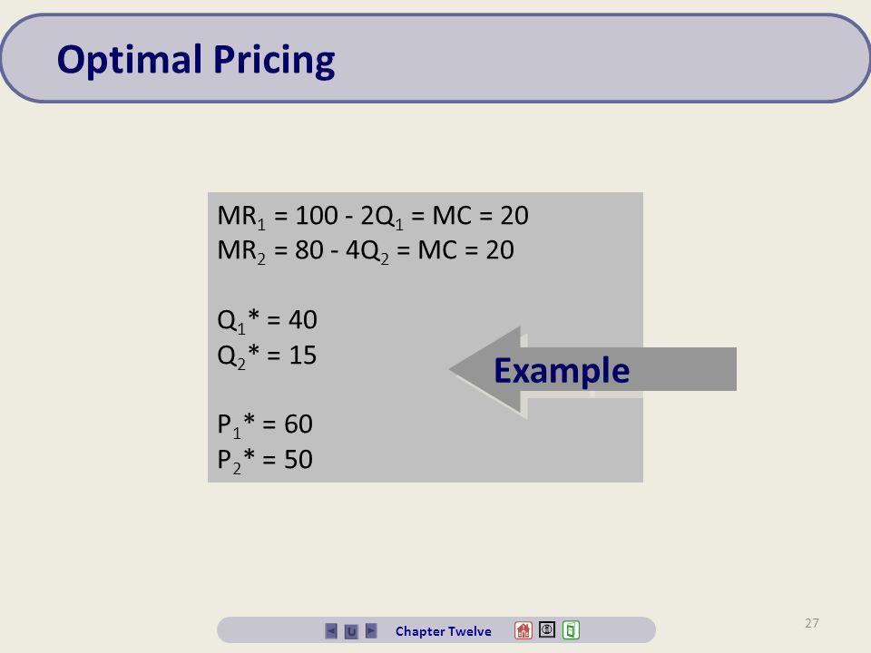 Optimal Pricing Example MR1 = 100 - 2Q1 = MC = 20