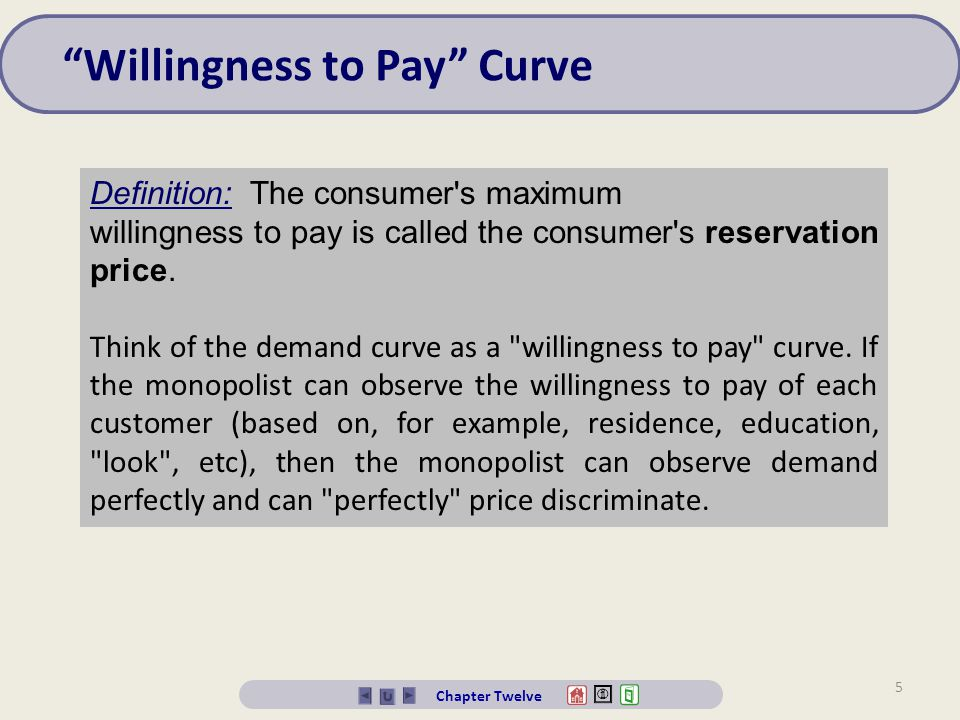 Willingness to Pay Curve