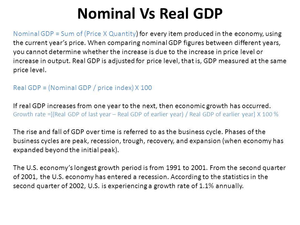 Nominal Vs Real GDP