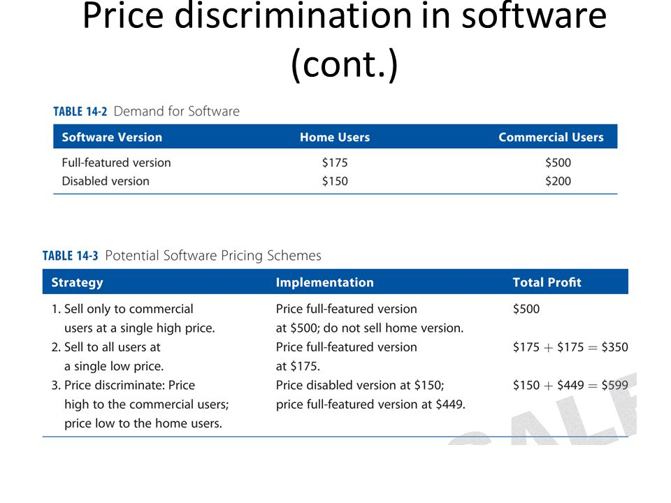 Price discrimination in software (cont.)