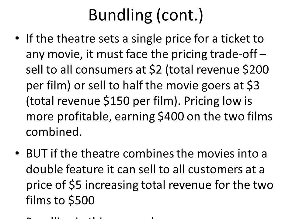 Bundling (cont.)