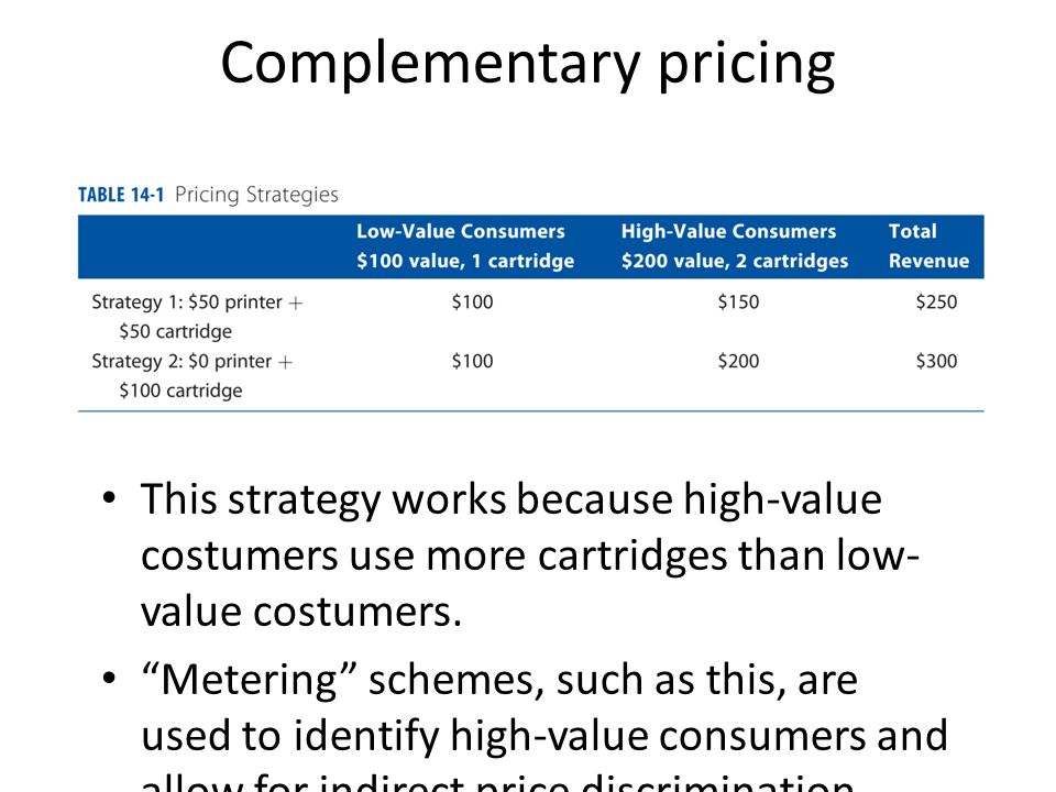 Complementary pricing