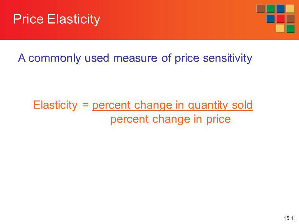 Price Elasticity A commonly used measure of price sensitivity