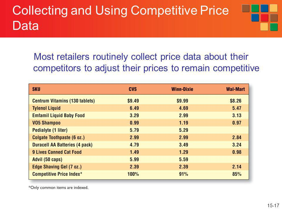 Collecting and Using Competitive Price Data