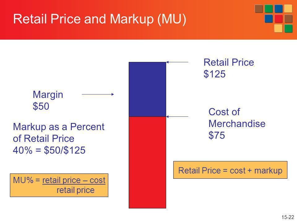 Retail Price and Markup (MU)