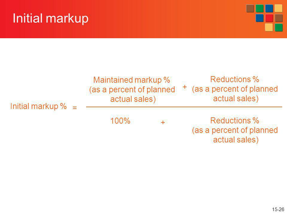 Initial markup Maintained markup % Reductions %