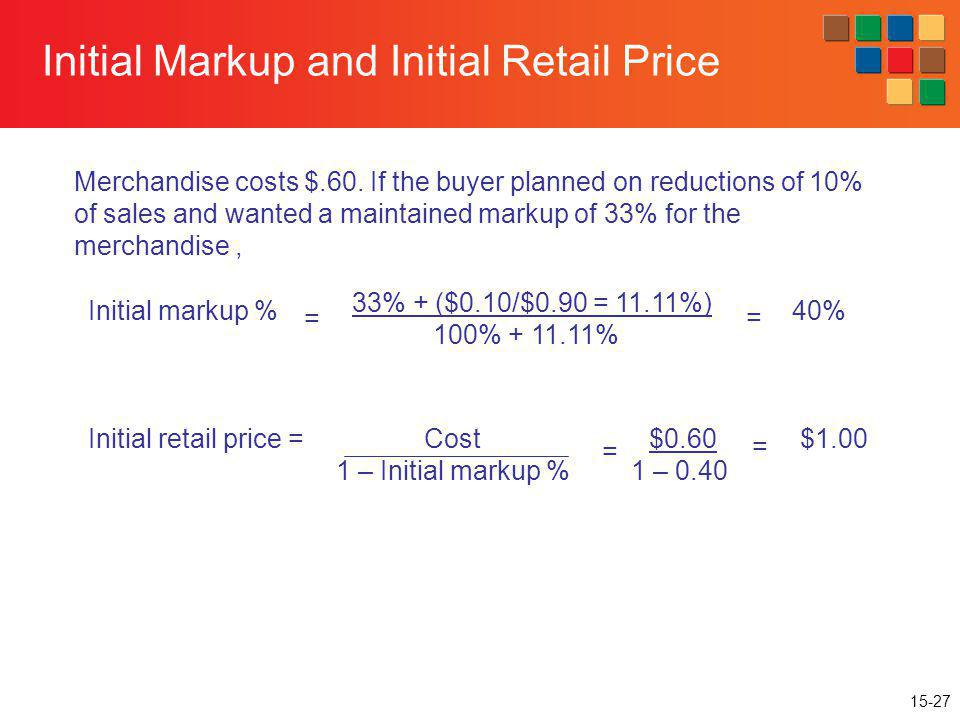 Initial Markup and Initial Retail Price
