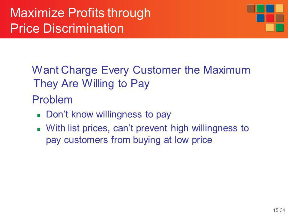 Maximize Profits through Price Discrimination