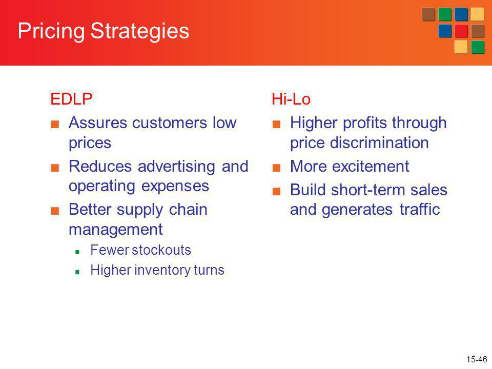Pricing Strategies EDLP Assures customers low prices