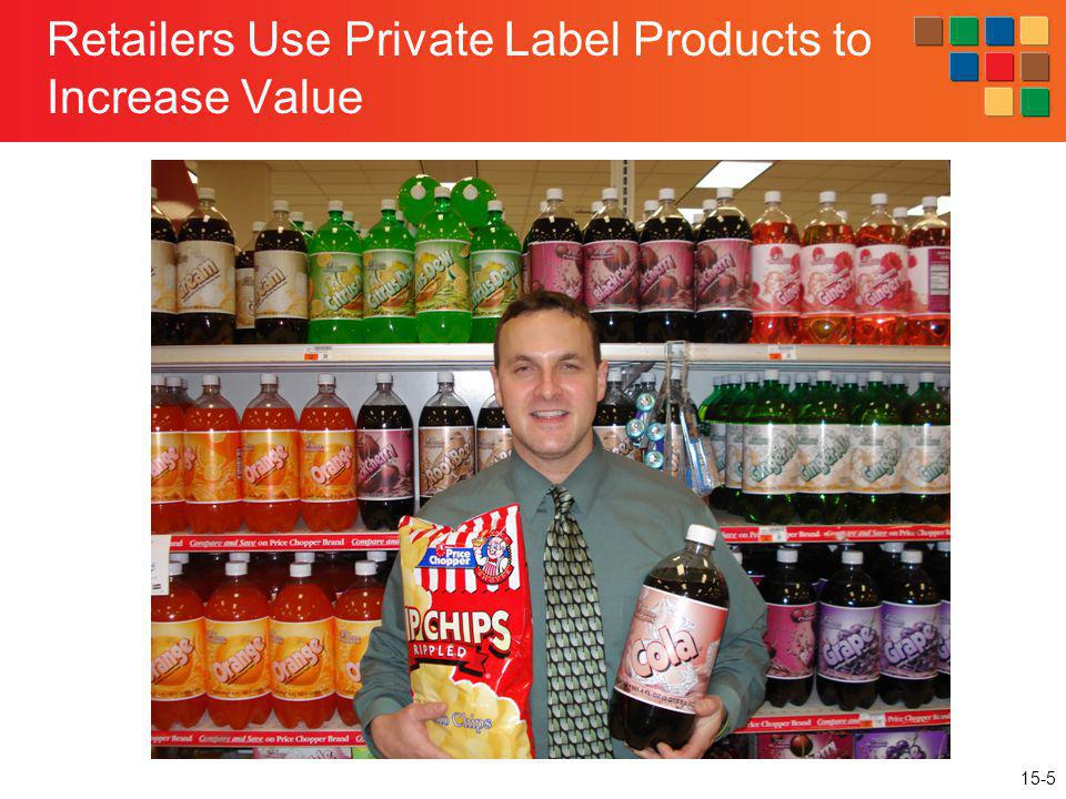 Retailers Use Private Label Products to Increase Value