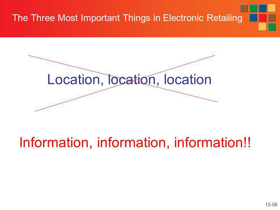The Three Most Important Things in Electronic Retailing