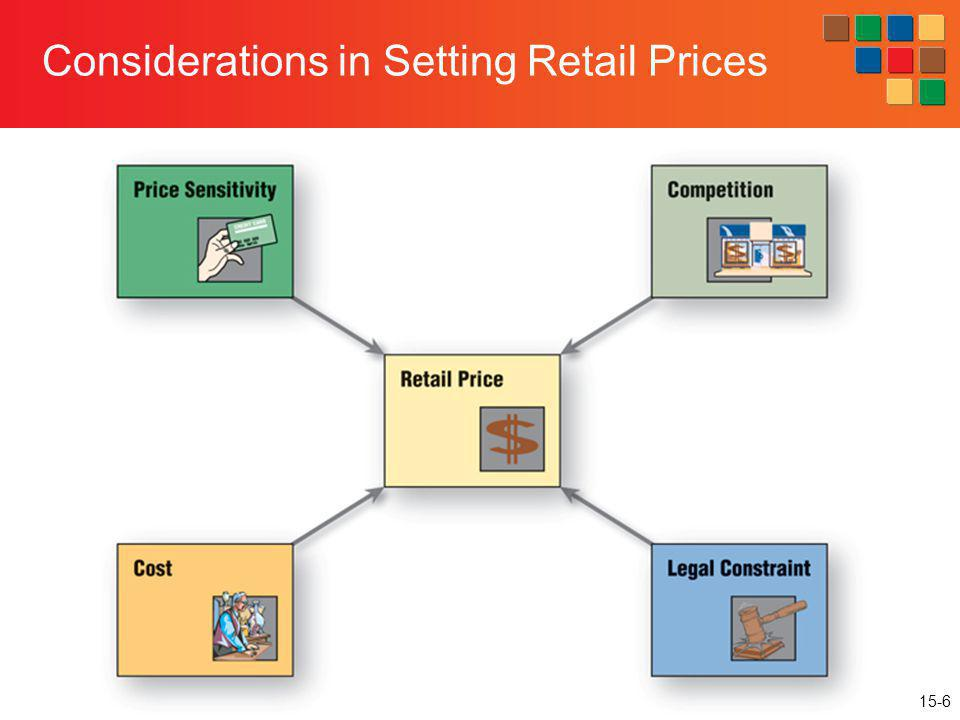 Considerations in Setting Retail Prices