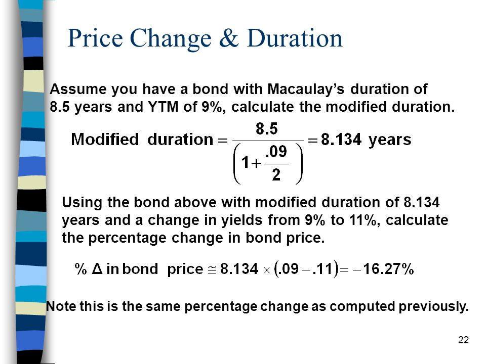 Price Change & Duration