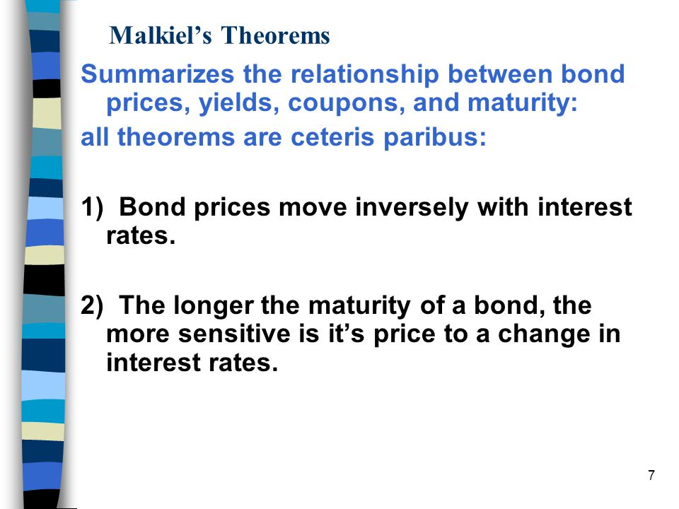 Malkiel's Theorems Summarizes the relationship between bond prices, yields, coupons, and maturity: all theorems are ceteris paribus: