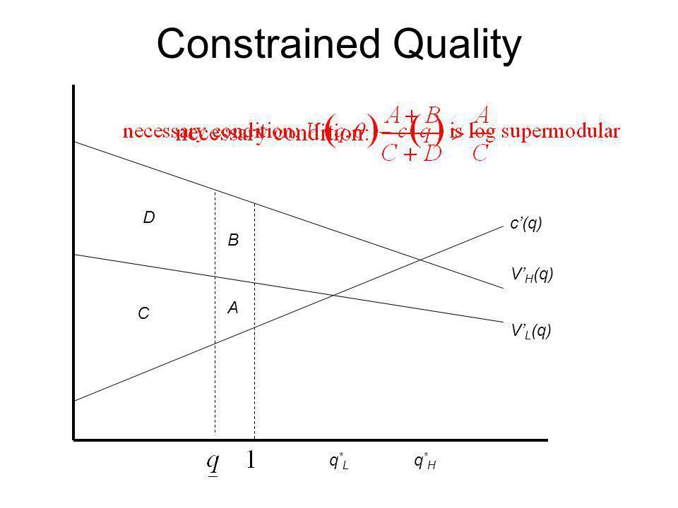 Constrained Quality c'(q) V'H(q) V'L(q) q*L q*H A B C D