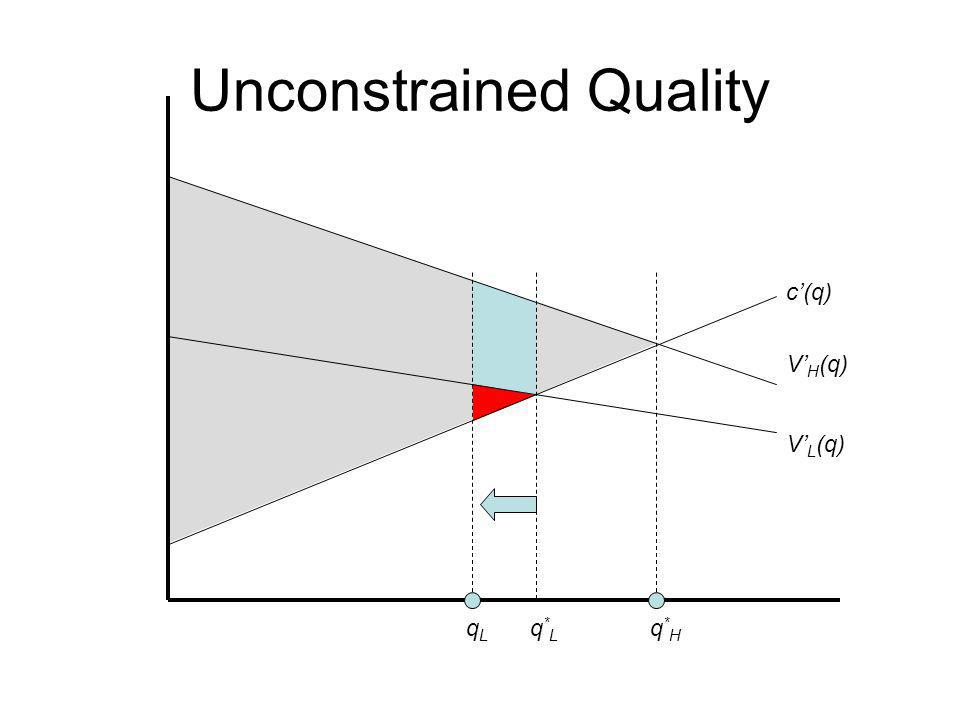 Unconstrained Quality