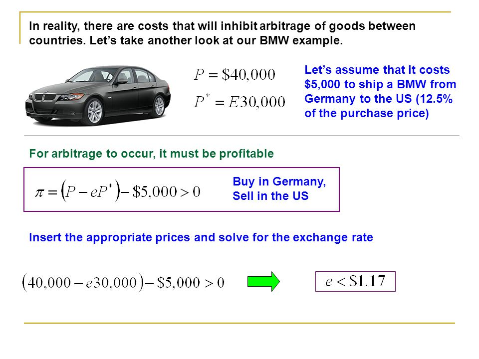 In reality, there are costs that will inhibit arbitrage of goods between countries. Let's take another look at our BMW example.
