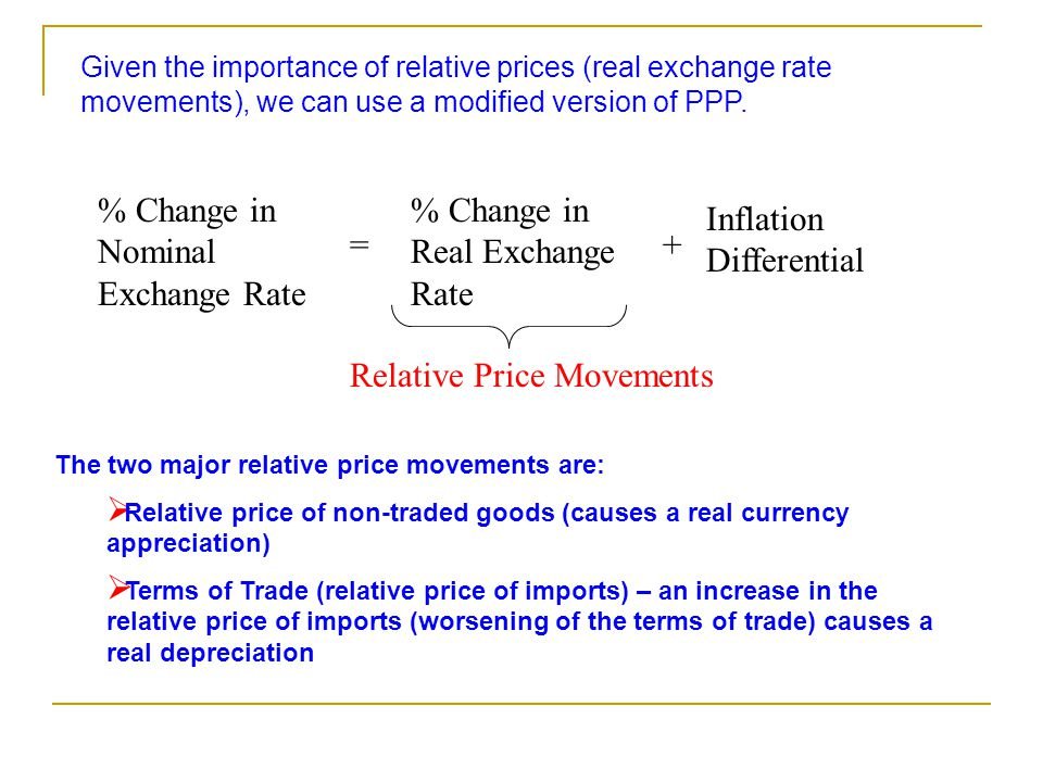 % Change in Nominal Exchange Rate % Change in Real Exchange Rate
