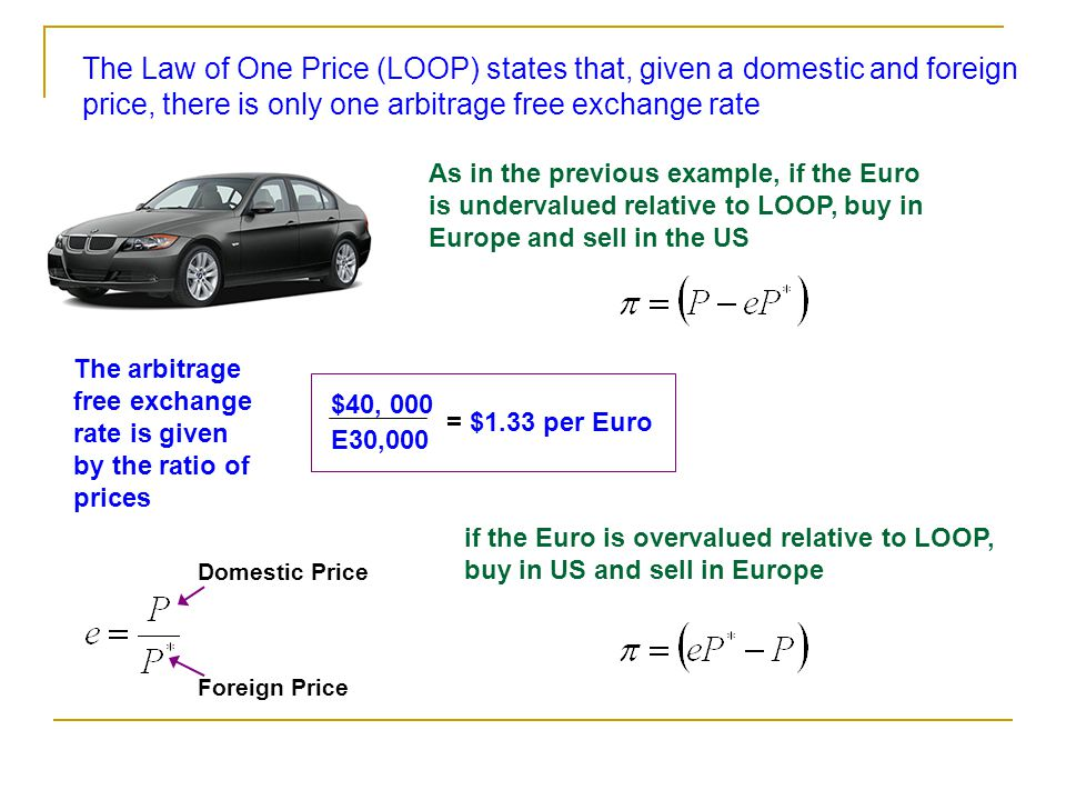 The Law of One Price (LOOP) states that, given a domestic and foreign price, there is only one arbitrage free exchange rate