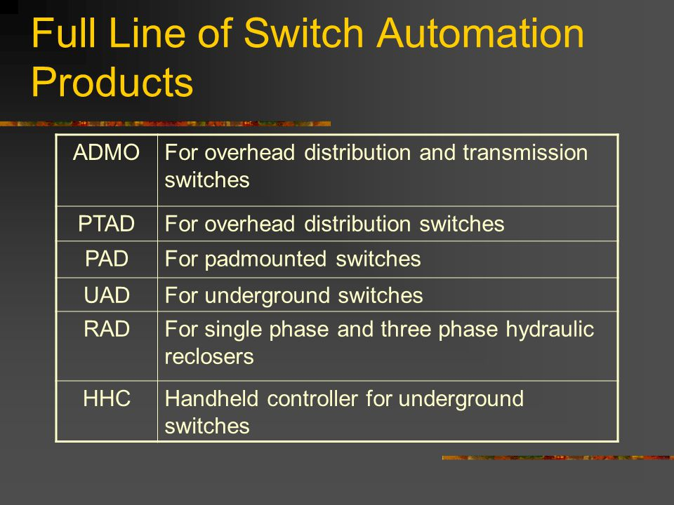 Full Line of Switch Automation Products