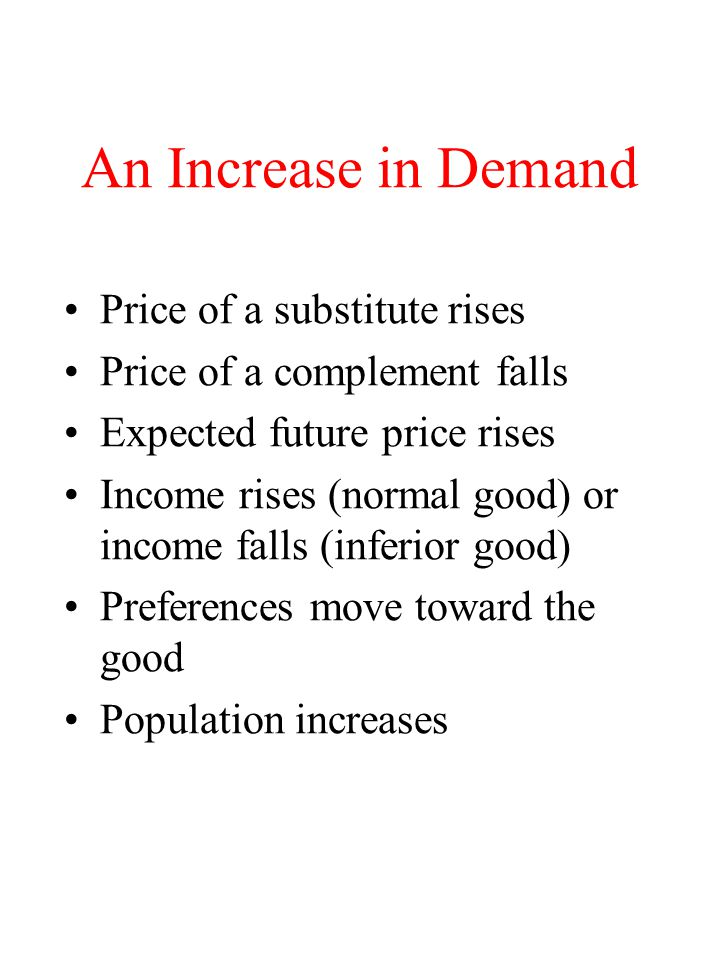 An Increase in Demand Price of a substitute rises
