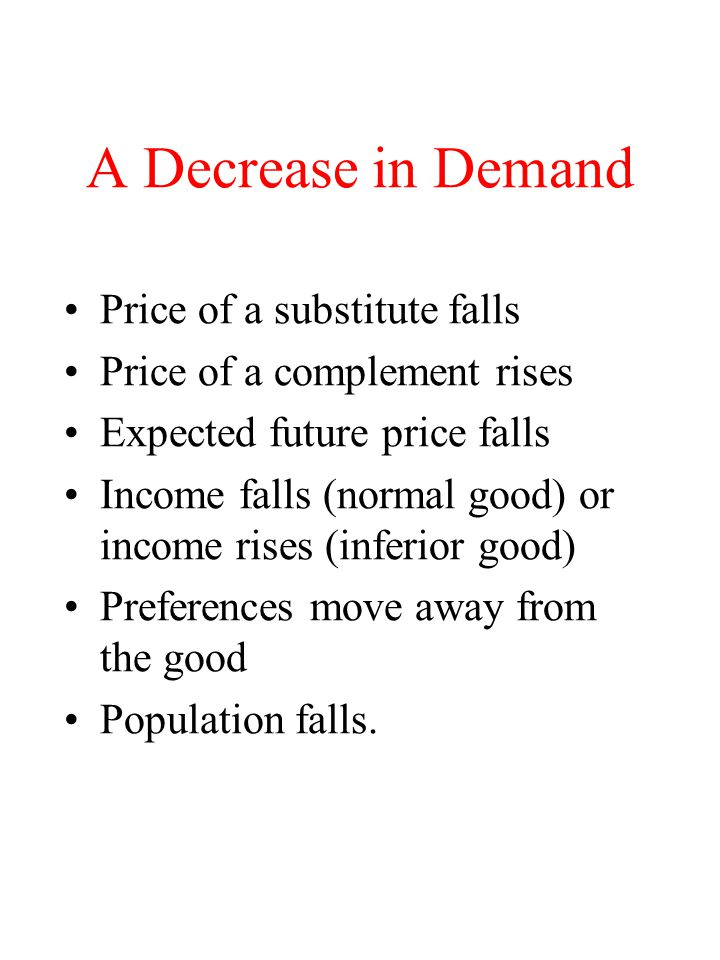 A Decrease in Demand Price of a substitute falls