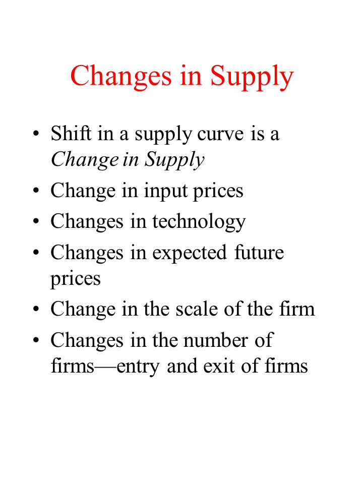 Changes in Supply Shift in a supply curve is a Change in Supply