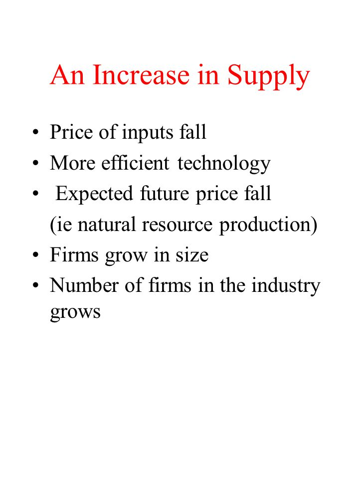 An Increase in Supply Price of inputs fall More efficient technology