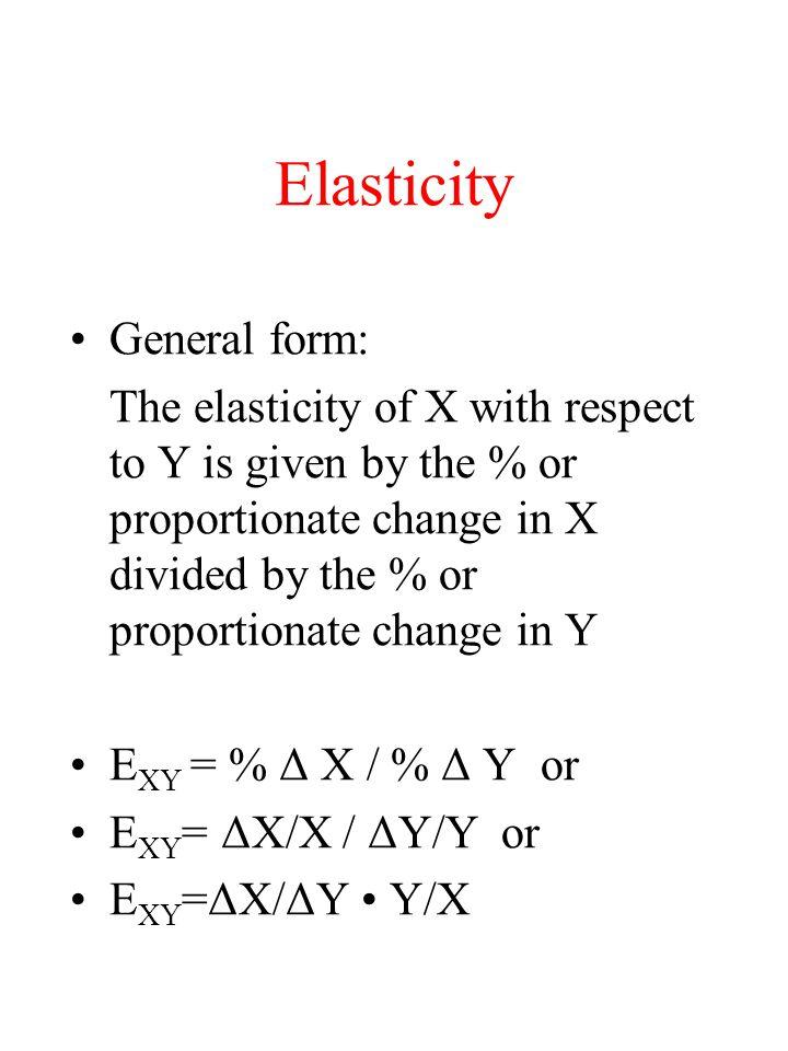 Elasticity General form: