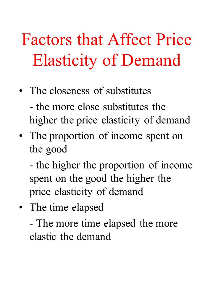 Factors that Affect Price Elasticity of Demand