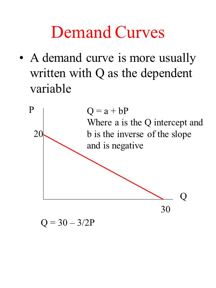 Demand Curves A demand curve is more usually written with Q as the dependent variable. P. Q = a + bP.