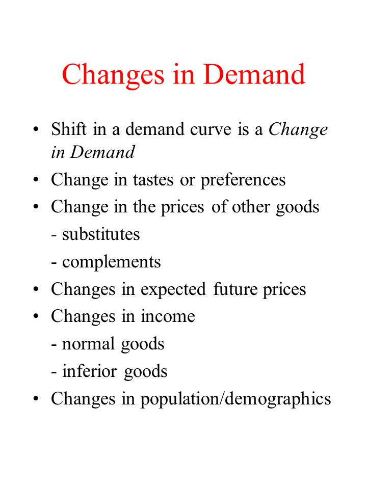 Changes in Demand Shift in a demand curve is a Change in Demand