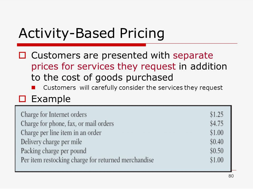 Activity-Based Pricing