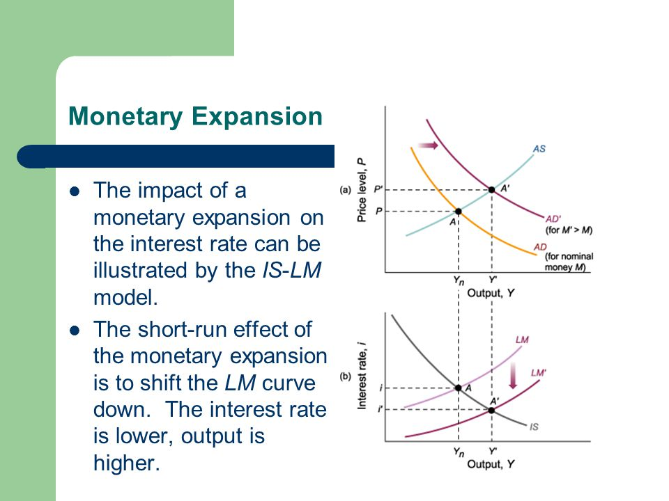 Monetary Expansion The impact of a monetary expansion on the interest rate can be illustrated by the IS-LM model.