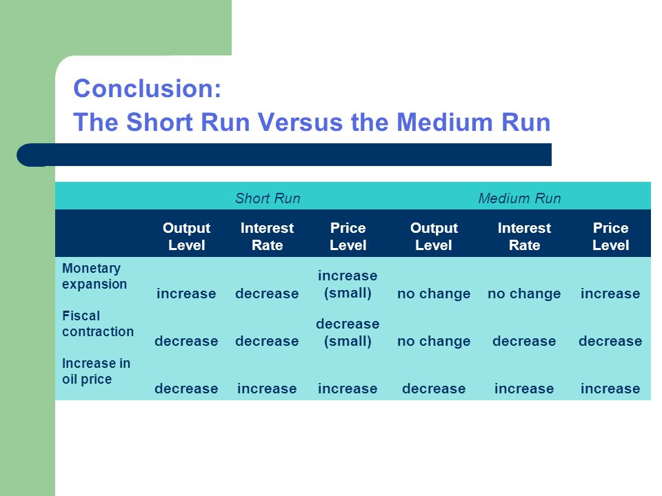 The Short Run Versus the Medium Run