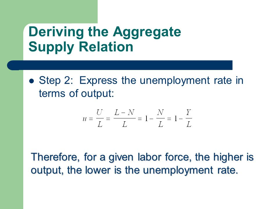 Deriving the Aggregate Supply Relation